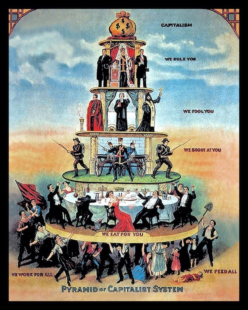 00-pyramid-of-the-capitalist-system-1911-iww