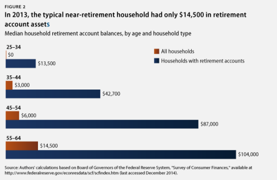 Miller_RetirementCrisis-fig2.png